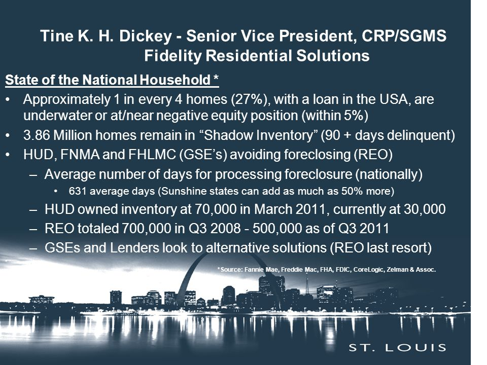 Tine K. H. Dickey - Senior Vice President, CRP/SGMS Fidelity Residential Solutions State of the National Household * Approximately 1 in every 4 homes