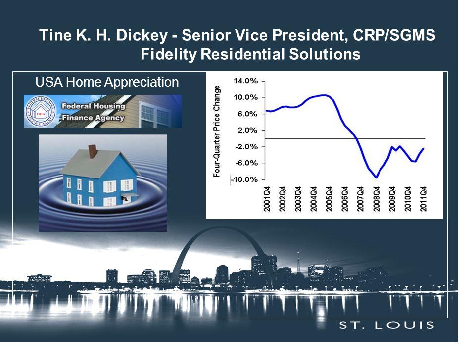 Tine K. H. Dickey - Senior Vice President, CRP/SGMS Fidelity Residential Solutions USA Home Appreciation