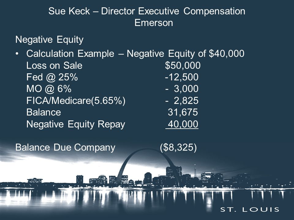 Sue Keck – Director Executive Compensation Emerson Negative Equity Calculation Example – Negative Equity of $40,000 Loss on Sale $50,000 Fed @ 25% -12,500 MO @ 6% - 3,000 FICA/Medicare(5.65%) - 2,825 Balance 31,675 Negative Equity Repay 40,000 Balance Due Company ($8,325)