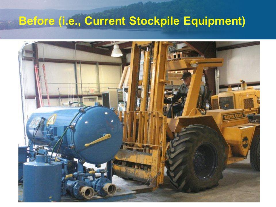 Before (i.e., Current Stockpile Equipment)