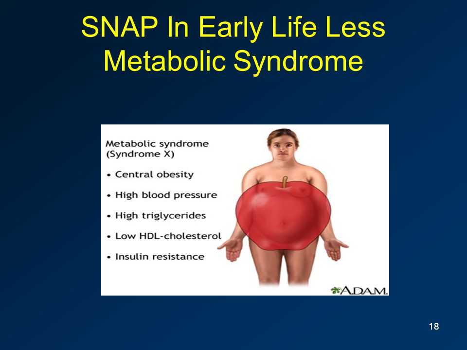 SNAP In Early Life Less Metabolic Syndrome 18