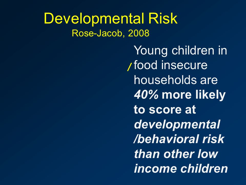 Developmental Risk Rose-Jacob, 2008 / Young children in food insecure households are 40% more likely to score at developmental /behavioral risk than other low income children
