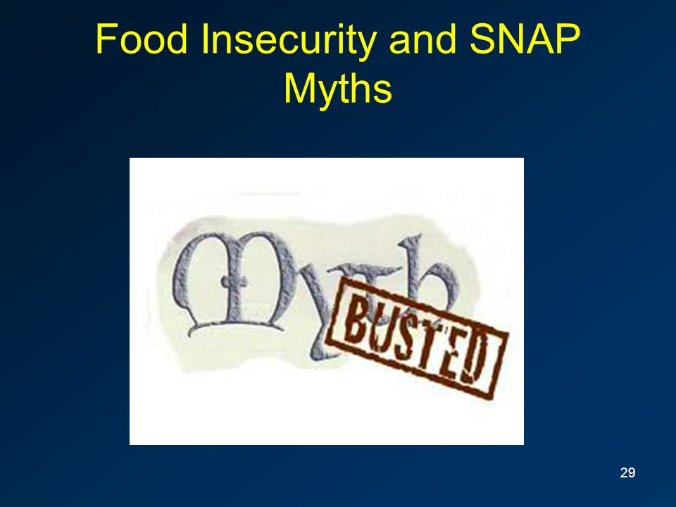 Food Insecurity and SNAP Myths 29