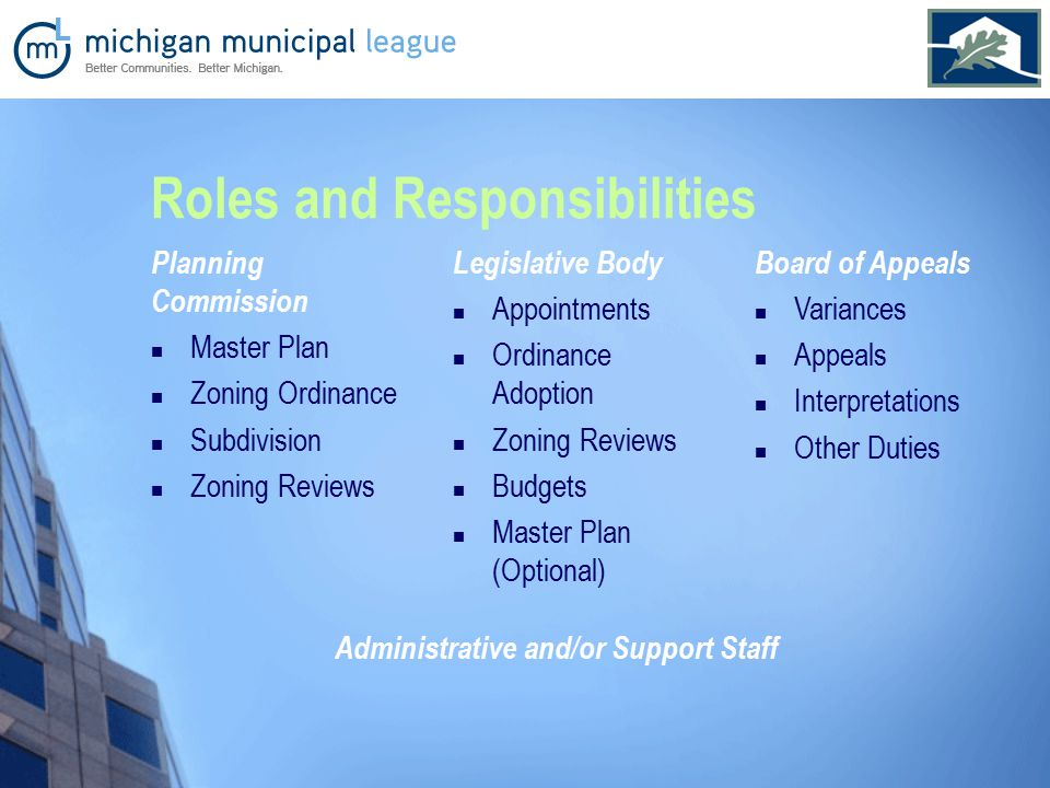 Roles and Responsibilities Planning Commission Master Plan Zoning Ordinance Subdivision Zoning Reviews Legislative Body Appointments Ordinance Adoption Zoning Reviews Budgets Master Plan (Optional) Board of Appeals Variances Appeals Interpretations Other Duties Administrative and/or Support Staff