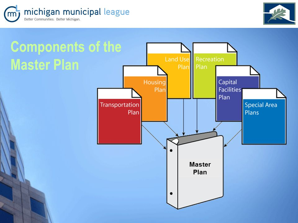 Components of the Master Plan Master Plan