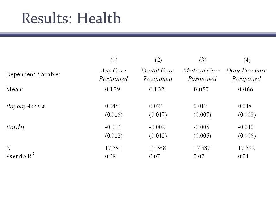 Results: Health