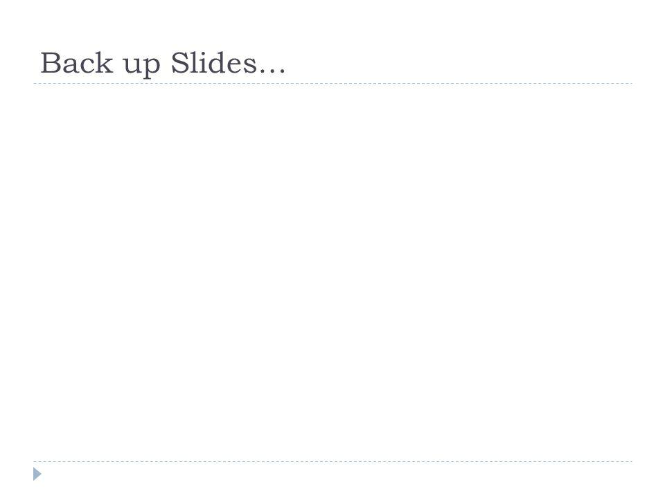 Back up Slides…