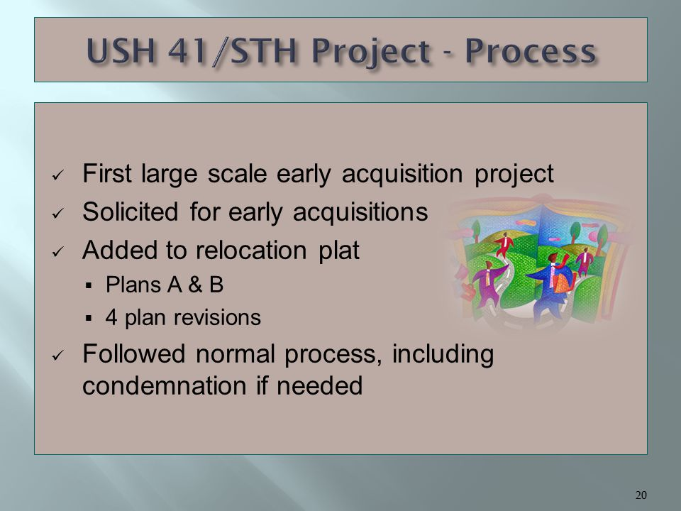 First large scale early acquisition project Solicited for early acquisitions Added to relocation plat  Plans A & B  4 plan revisions Followed normal process, including condemnation if needed 20