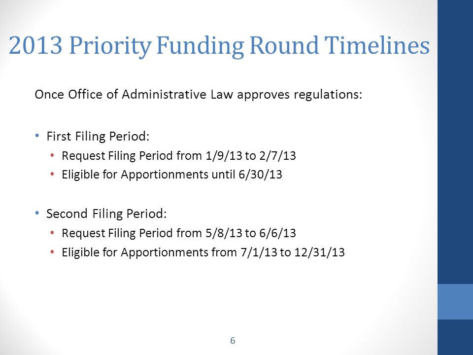 2013 Priority Funding Round Timelines Once Office of Administrative Law approves regulations: First Filing Period: Request Filing Period from 1/9/13 to 2/7/13 Eligible for Apportionments until 6/30/13 Second Filing Period: Request Filing Period from 5/8/13 to 6/6/13 Eligible for Apportionments from 7/1/13 to 12/31/13 6