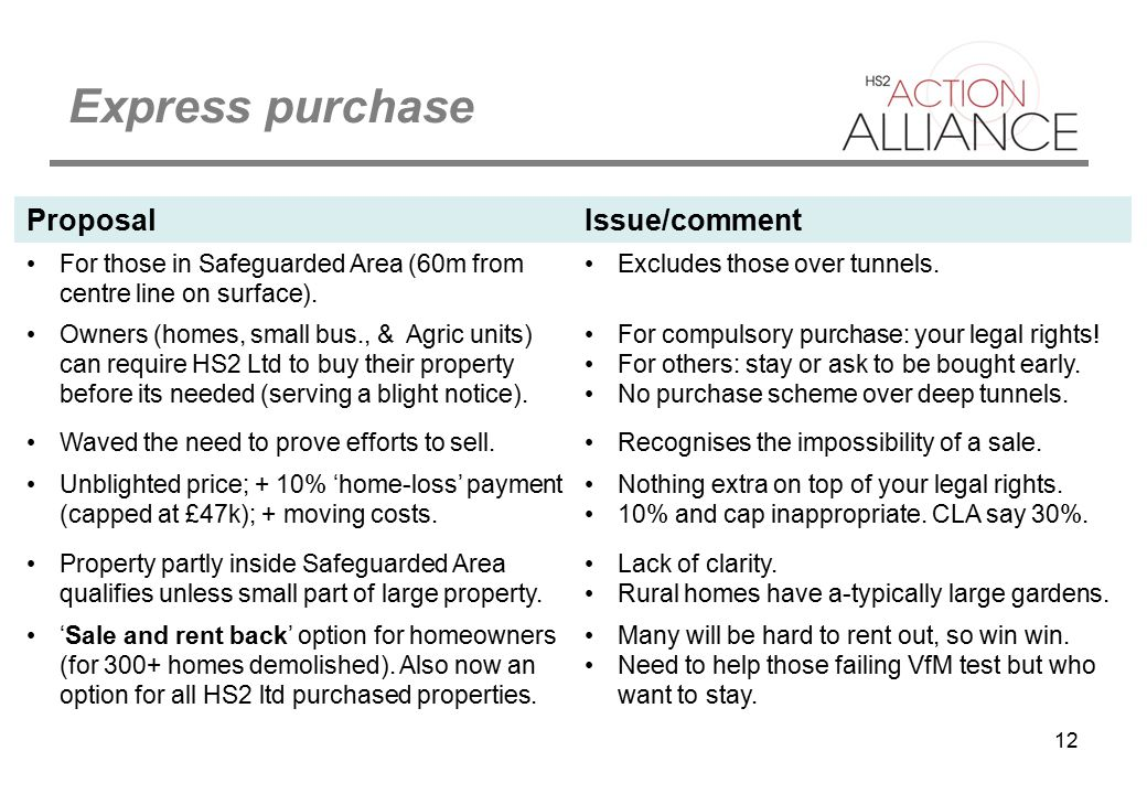 12 Express purchase ProposalIssue/comment For those in Safeguarded Area (60m from centre line on surface). Excludes those over tunnels. Owners (homes,