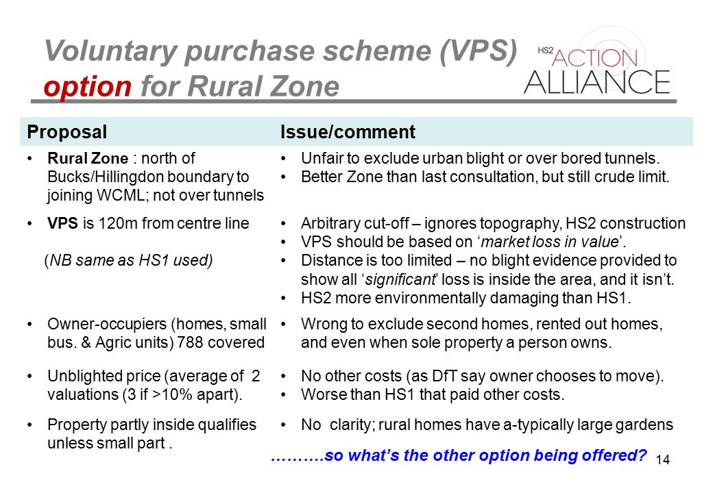 14 Voluntary purchase scheme (VPS) option for Rural Zone ProposalIssue/comment Rural Zone : north of Bucks/Hillingdon boundary to joining WCML; not ov