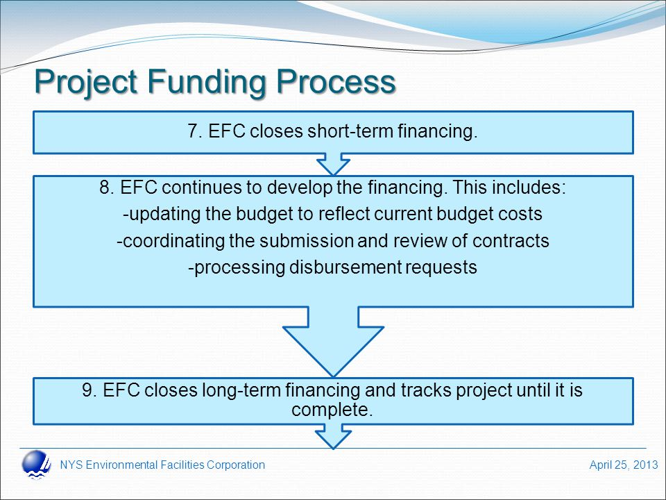 NYS Environmental Facilities Corporation April 25, 2013 Project Funding Process 9. EFC closes long-term financing and tracks project until it is compl