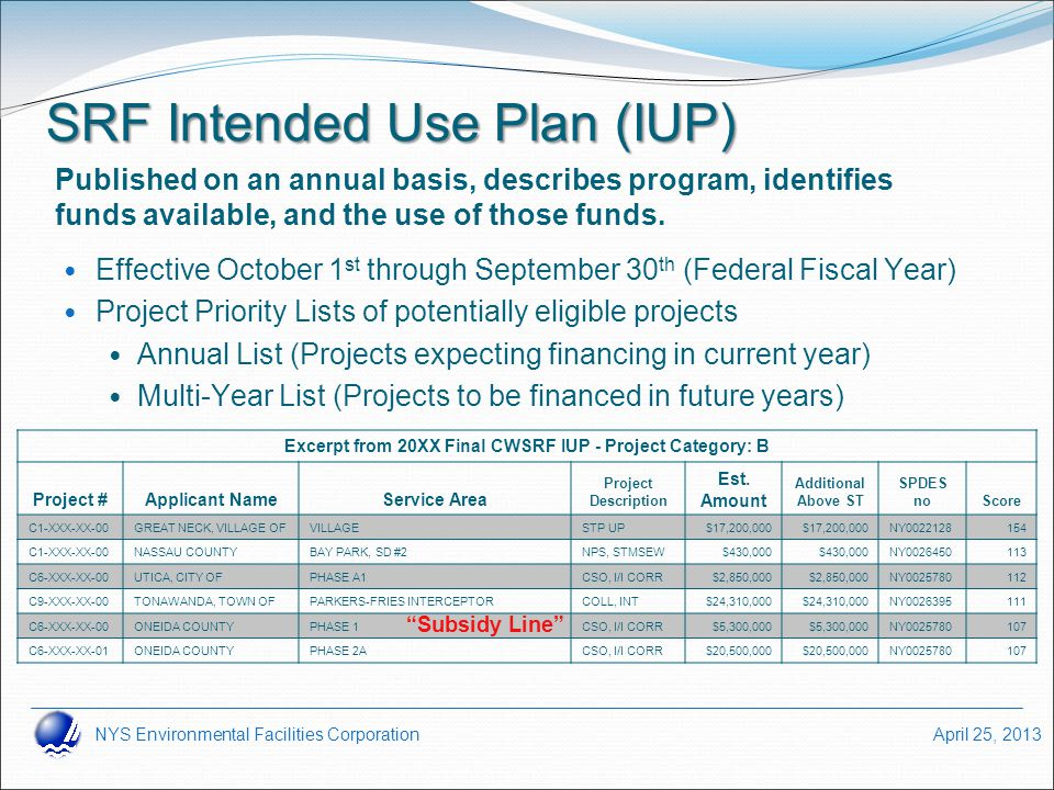 NYS Environmental Facilities Corporation April 25, 2013 SRF Intended Use Plan (IUP) SRF Intended Use Plan (IUP) Effective October 1 st through Septemb