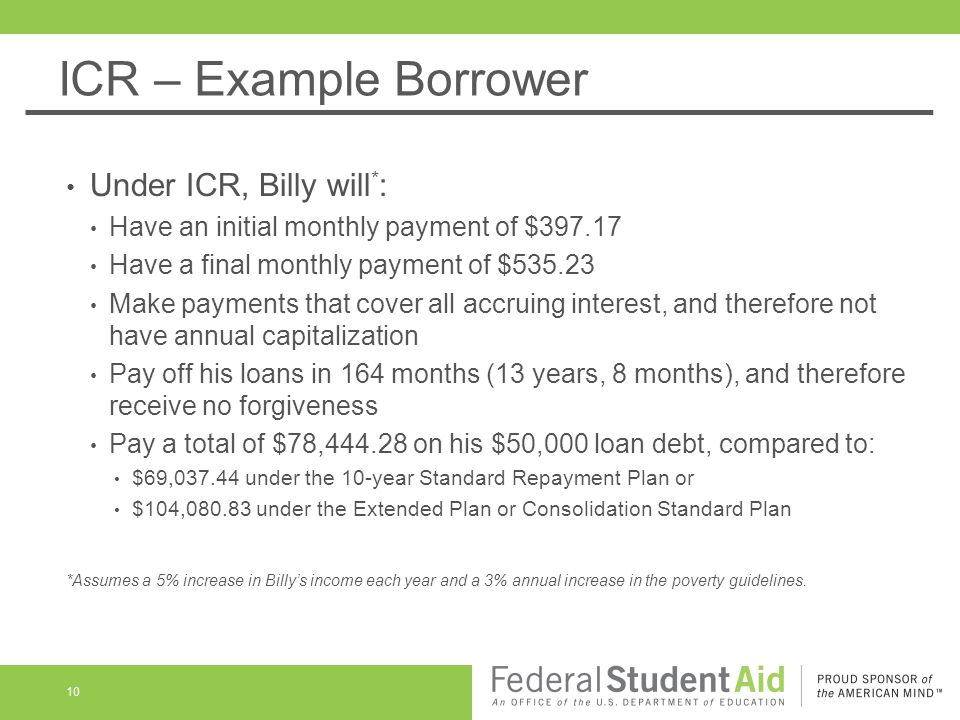 ICR – Example Borrower Under ICR, Billy will * : Have an initial monthly payment of $397.17 Have a final monthly payment of $535.23 Make payments that cover all accruing interest, and therefore not have annual capitalization Pay off his loans in 164 months (13 years, 8 months), and therefore receive no forgiveness Pay a total of $78,444.28 on his $50,000 loan debt, compared to: $69,037.44 under the 10-year Standard Repayment Plan or $104,080.83 under the Extended Plan or Consolidation Standard Plan *Assumes a 5% increase in Billy's income each year and a 3% annual increase in the poverty guidelines.