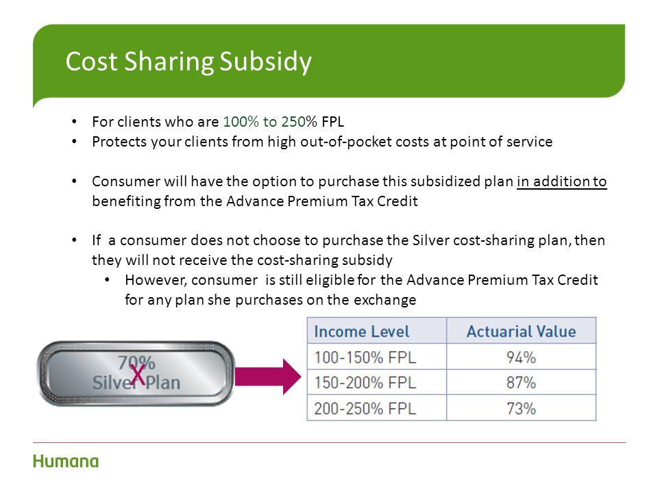 Cost Sharing Subsidy For clients who are 100% to 250% FPL Protects your clients from high out-of-pocket costs at point of service Consumer will have t