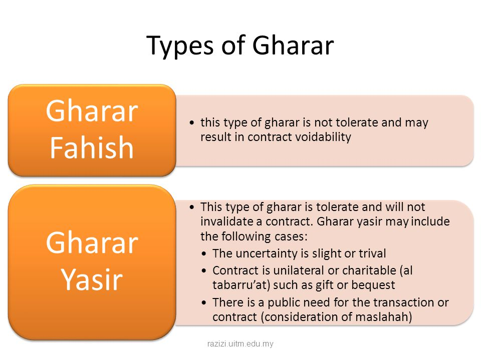 Types of Gharar this type of gharar is not tolerate and may result in contract voidability Gharar Fahish This type of gharar is tolerate and will not