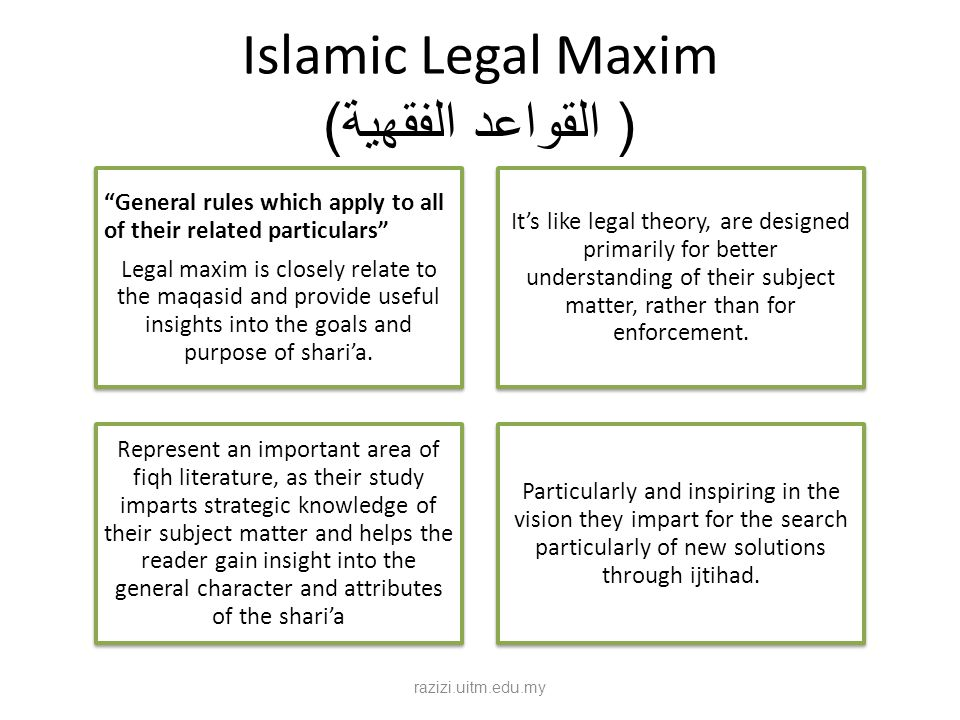 """Islamic Legal Maxim ( القواعد الفقهية ) """"General rules which apply to all of their related particulars"""" Legal maxim is closely relate to the maqasid a"""