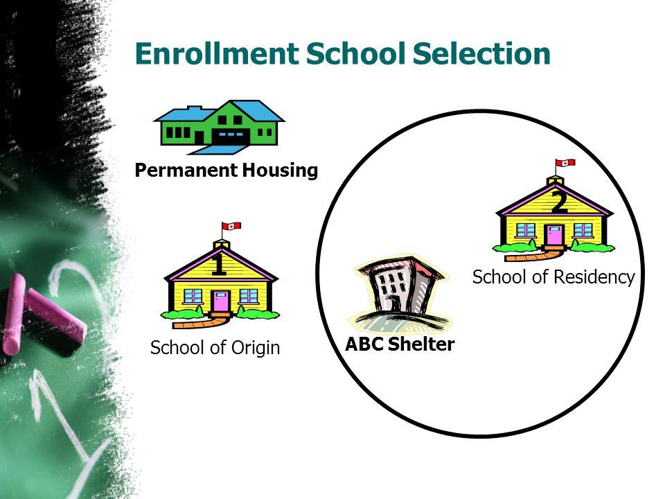 Enrollment School Selection School of Origin School of Residency ABC Shelter Permanent Housing 1 2