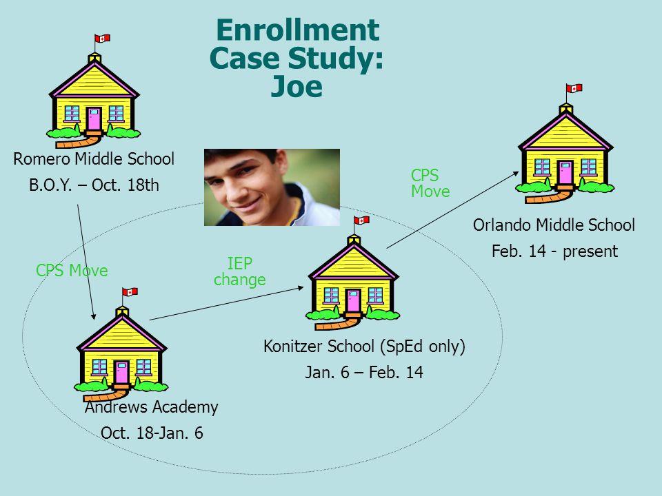 Romero Middle School B.O.Y.– Oct. 18th Andrews Academy Oct.