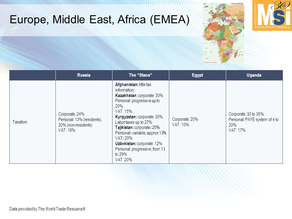 Europe, Middle East, Africa (EMEA) RussiaThe Stans EgyptUganda Taxation Corporate: 24% Personal: 13% (residents), 30% (non-residents) VAT: 18% Afghanistan: little tax information Kazakhstan : corporate: 30% Personal: progressive up to 20% VAT: 15% Kyrgyzstan: corporate: 30% Labor taxes up to 27% Tajikistan: corporate : 25 % Personal : variable, approx 13 % VAT : 20% Uzbekistan: corporate: 12% Personal: progressive, from 13 to 29% VAT: 20% Corporate: 20% VAT: 10% Corporate: 30 to 35% Personal: PAYE system of 4 to 20% VAT: 17% Data provided by The World Trade Resource®