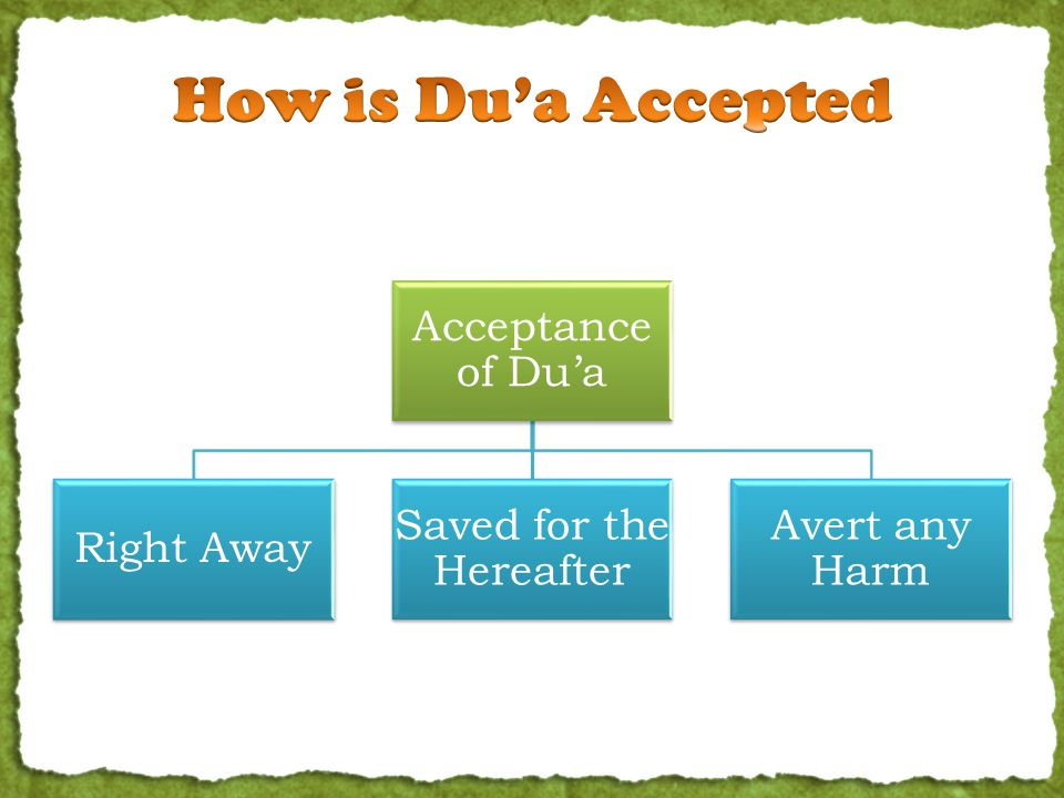 Acceptance of Du'a Right Away Saved for the Hereafter Avert any Harm