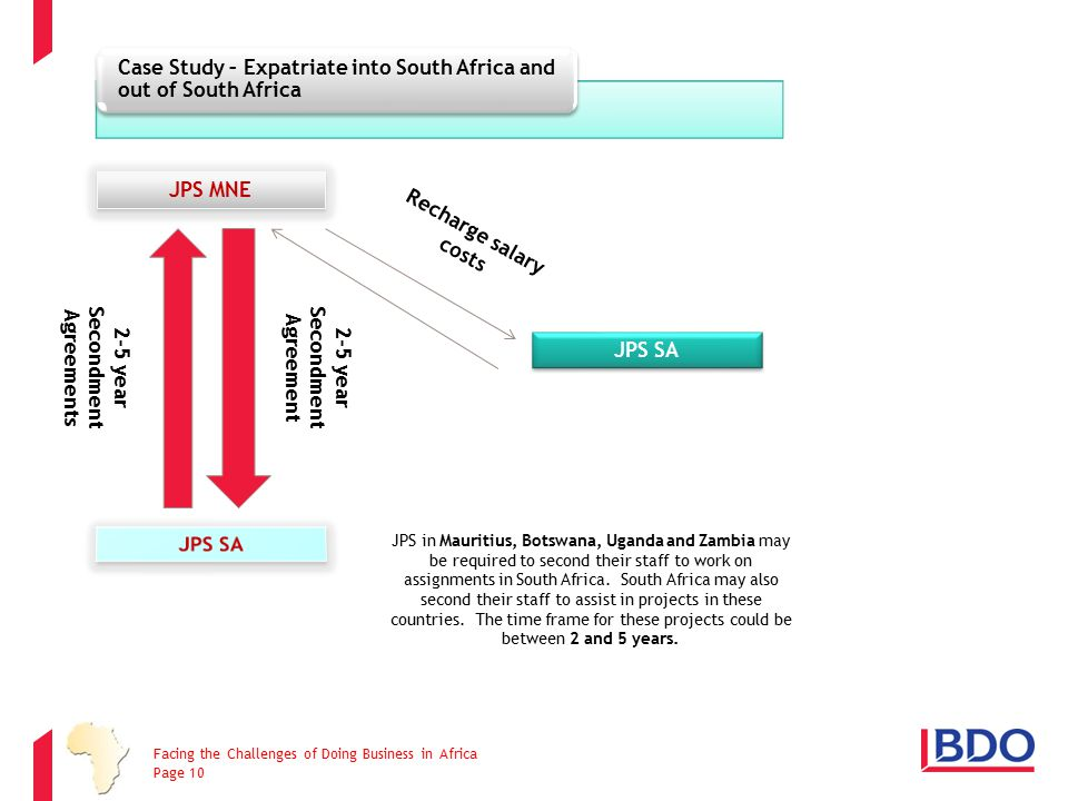 Expatriate Tax – Shohana Mohan Case Study – Expatriate into South Africa and out of South Africa JPS MNE 2-5 year Secondment Agreement JPS SA JPS in M