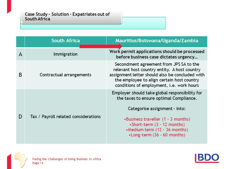 Facing the Challenges of Doing Business in Africa South Africa Tax System – Shohana Mohan Case Study – Solution – Expatriates out of South Africa Sout