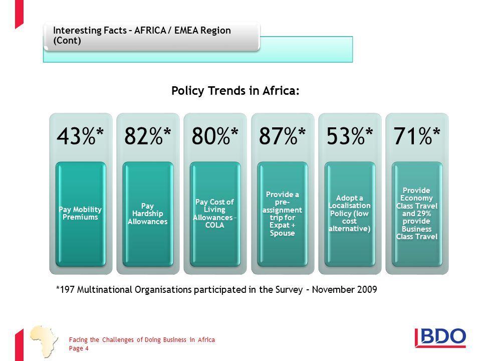 Expatriate Tax System – Shohana Mohan Interesting Facts – AFRICA / EMEA Region (Cont) Policy Trends in Africa: 43%* Pay Mobility Premiums 82%* Pay Har