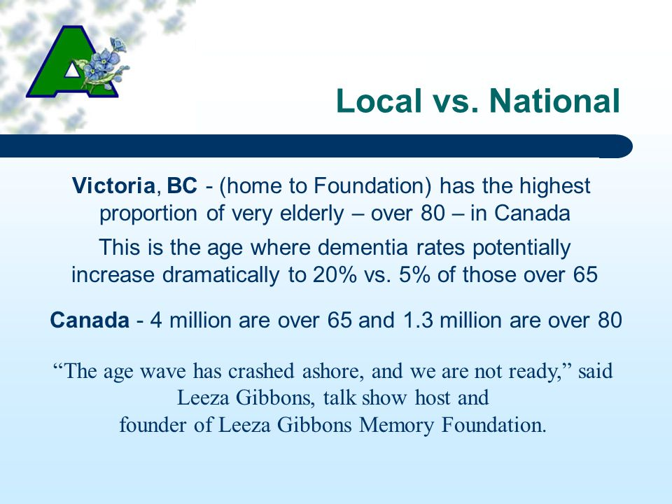 Local vs. National Victoria, BC - (home to Foundation) has the highest proportion of very elderly – over 80 – in Canada This is the age where dementia