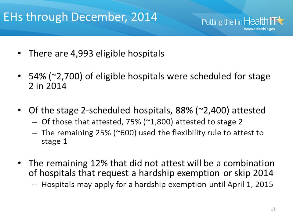 EHs through December, 2014 There are 4,993 eligible hospitals 54% (~2,700) of eligible hospitals were scheduled for stage 2 in 2014 Of the stage 2-scheduled hospitals, 88% (~2,400) attested – Of those that attested, 75% (~1,800) attested to stage 2 – The remaining 25% (~600) used the flexibility rule to attest to stage 1 The remaining 12% that did not attest will be a combination of hospitals that request a hardship exemption or skip 2014 – Hospitals may apply for a hardship exemption until April 1, 2015 11