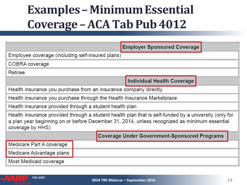 TAX-AIDE Examples – Minimum Essential Coverage – ACA Tab Pub 4012 2014 TRS Webinar – September 2014 19