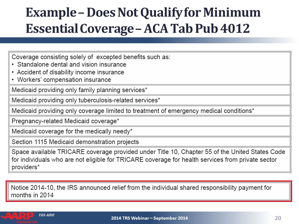 TAX-AIDE Example – Does Not Qualify for Minimum Essential Coverage – ACA Tab Pub 4012 2014 TRS Webinar – September 2014 20