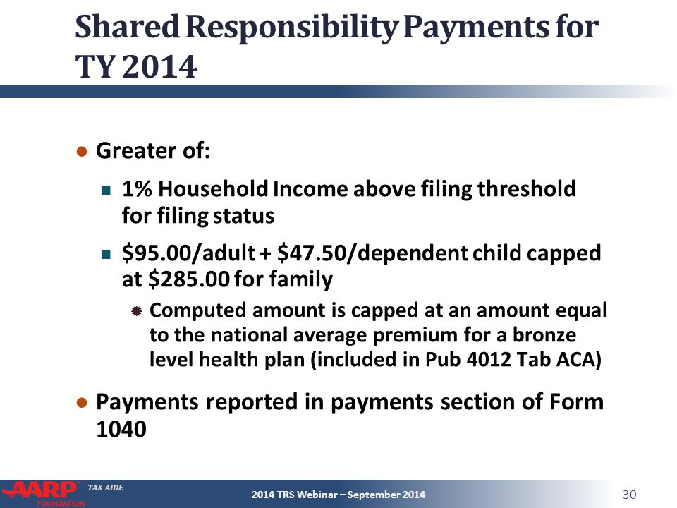 TAX-AIDE Shared Responsibility Payments for TY 2014 ● Greater of: 1% Household Income above filing threshold for filing status $95.00/adult + $47.50/dependent child capped at $285.00 for family  Computed amount is capped at an amount equal to the national average premium for a bronze level health plan (included in Pub 4012 Tab ACA) ● Payments reported in payments section of Form 1040 2014 TRS Webinar – September 2014 30