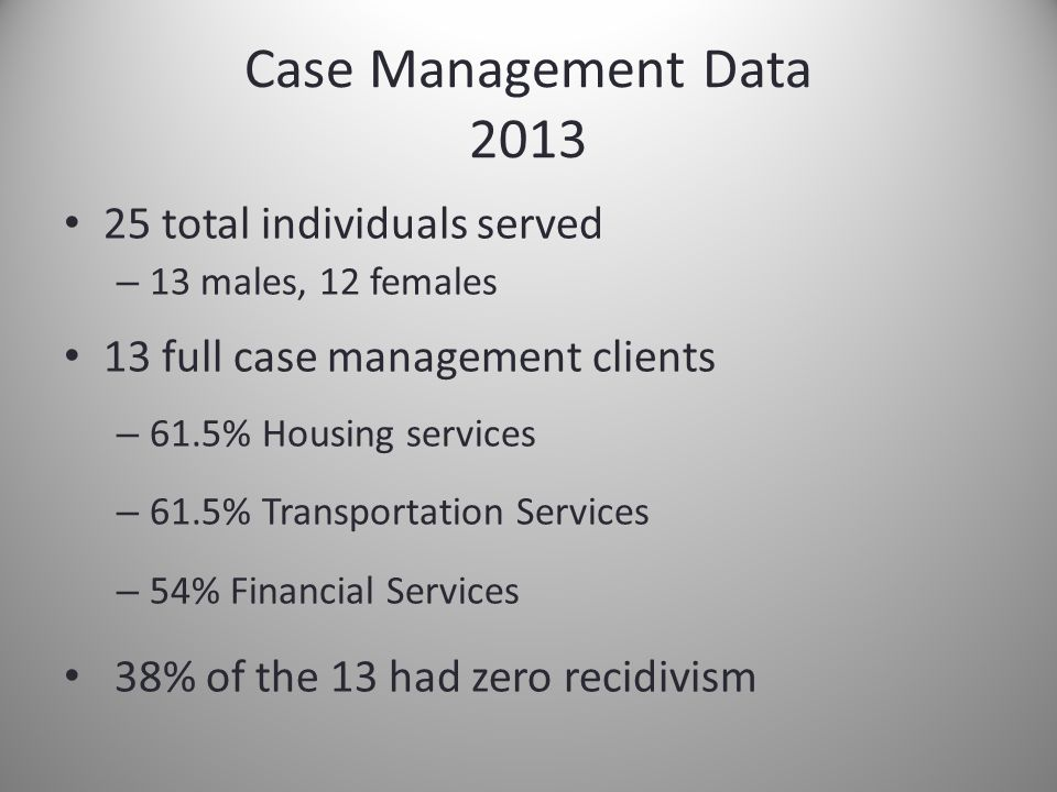 Case Management Data 2013 25 total individuals served – 13 males, 12 females 13 full case management clients – 61.5% Housing services – 61.5% Transportation Services – 54% Financial Services 38% of the 13 had zero recidivism