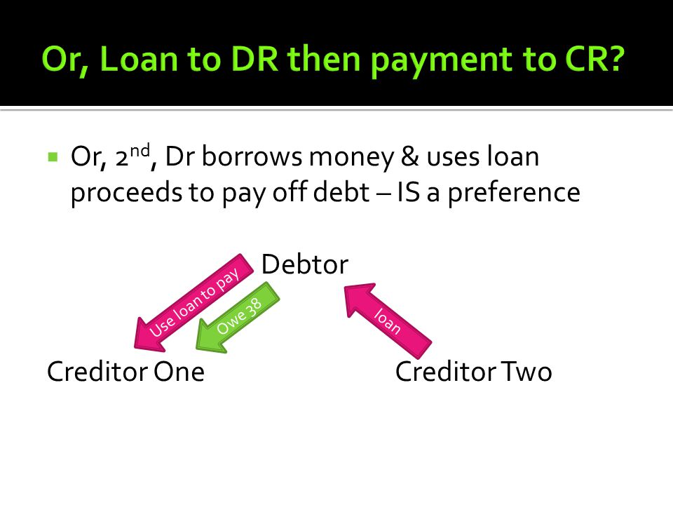  Or, 2 nd, Dr borrows money & uses loan proceeds to pay off debt – IS a preference Debtor Creditor One Creditor Two Owe 38 Use loan to pay loan