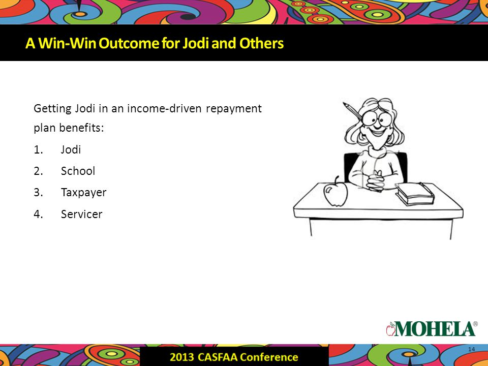 A Win-Win Outcome for Jodi and Others Getting Jodi in an income-driven repayment plan benefits: 1.Jodi 2.School 3.Taxpayer 4.Servicer 14 A Win-Win Outcome for Jodi and Others