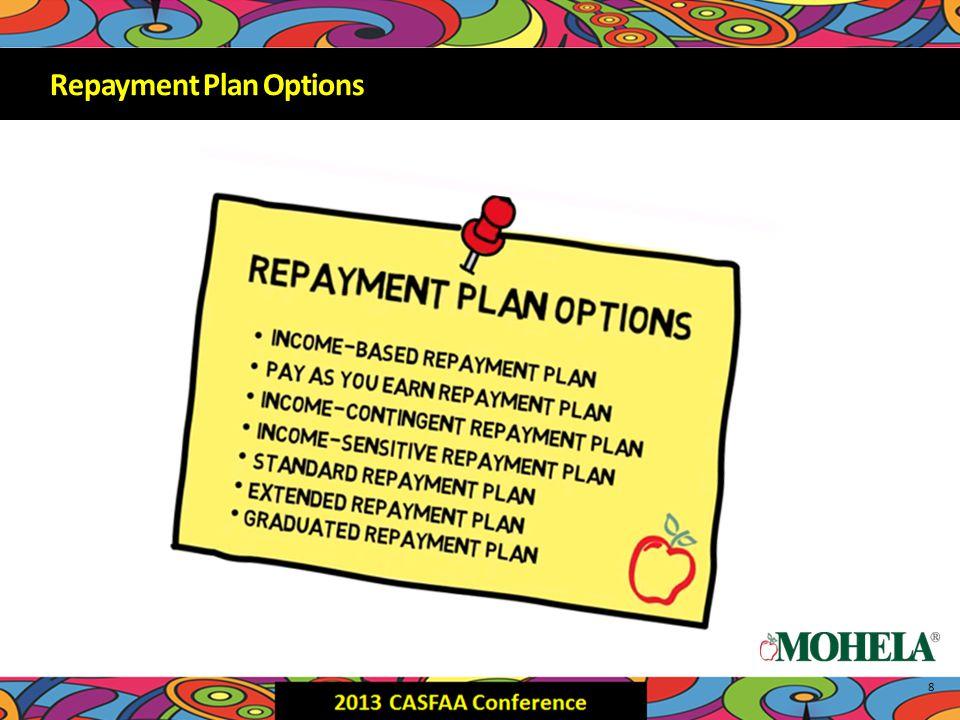 8 Repayment Plan Options
