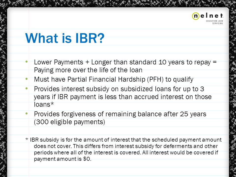 What is IBR.