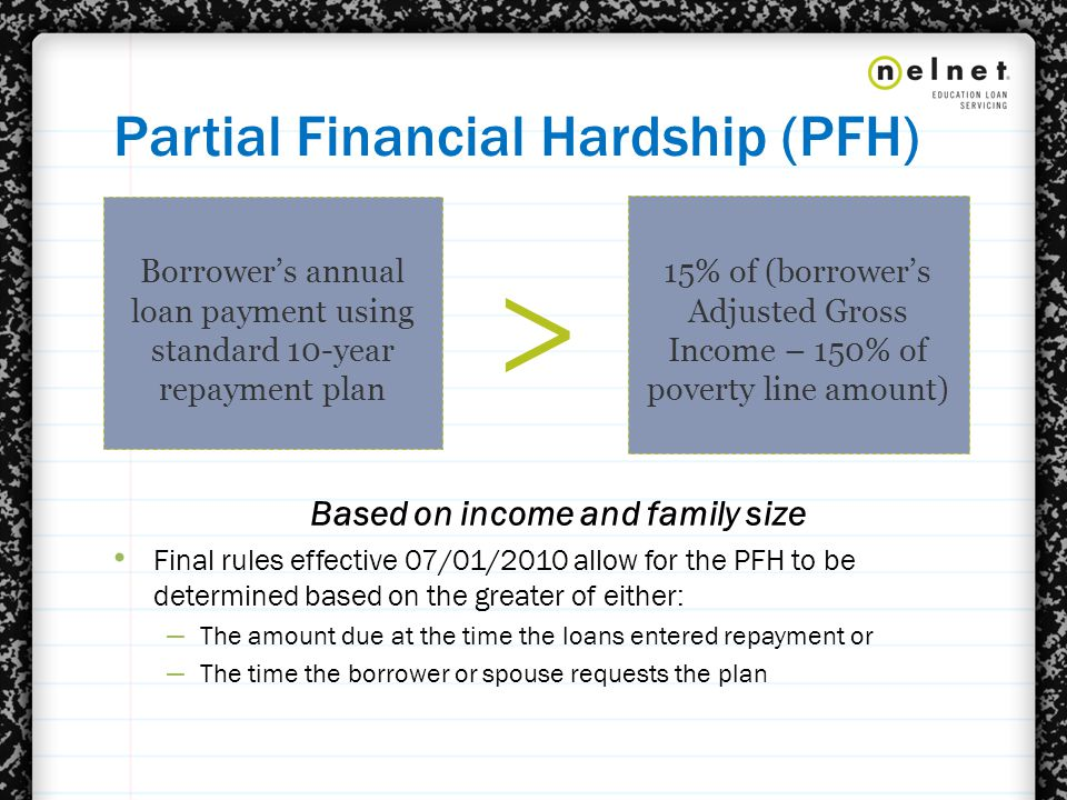 Partial Financial Hardship (PFH) Based on income and family size Final rules effective 07/01/2010 allow for the PFH to be determined based on the greater of either: – The amount due at the time the loans entered repayment or – The time the borrower or spouse requests the plan > Borrower's annual loan payment using standard 10-year repayment plan 15% of (borrower's Adjusted Gross Income – 150% of poverty line amount)
