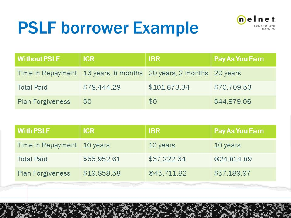 PSLF borrower Example Without PSLFICRIBRPay As You Earn Time in Repayment13 years, 8 months20 years, 2 months20 years Total Paid$78,444.28$101,673.34$70,709.53 Plan Forgiveness$0 $44,979.06 With PSLFICRIBRPay As You Earn Time in Repayment10 years Total Paid$55,952.61$37,222.34@24,814.89 Plan Forgiveness$19,858.58@45,711.82$57,189.97