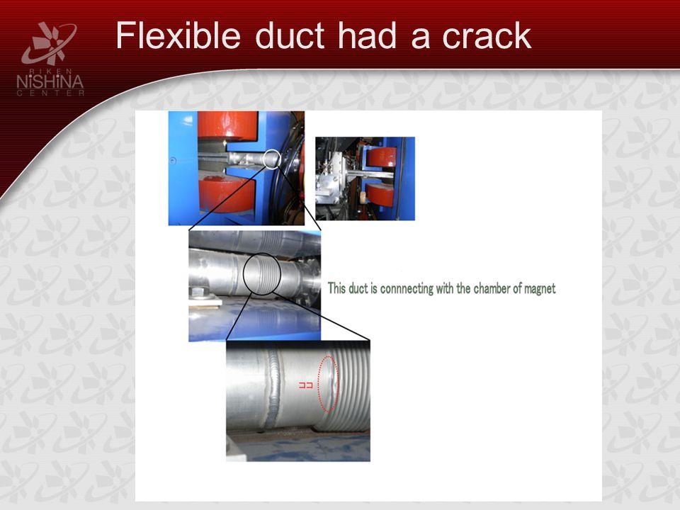 Flexible duct had a crack