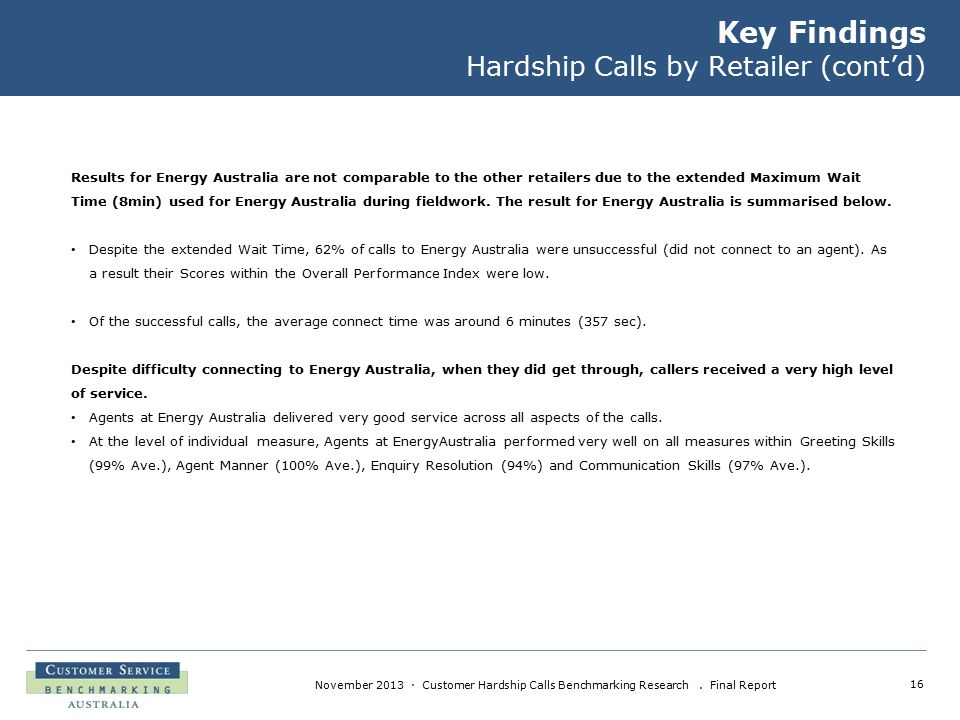 16 November 2013 · Customer Hardship Calls Benchmarking Research. Final Report Key Findings Hardship Calls by Retailer (cont'd) Results for Energy Aus