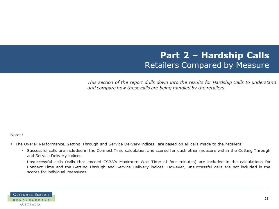 28 Part 2 – Hardship Calls Retailers Compared by Measure This section of the report drills down into the results for Hardship Calls to understand and