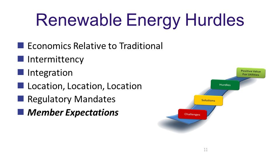 Renewable Energy Hurdles Economics Relative to Traditional Intermittency Integration Location, Location, Location Regulatory Mandates Member Expectations 11