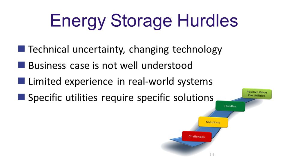 Energy Storage Hurdles Technical uncertainty, changing technology Business case is not well understood Limited experience in real-world systems Specific utilities require specific solutions 14