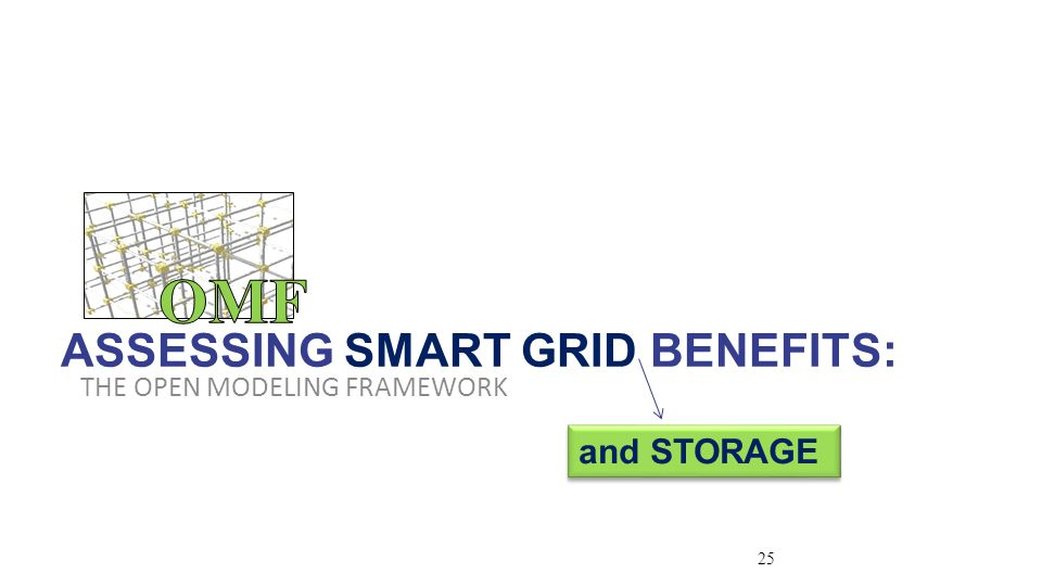 ASSESSING SMART GRID BENEFITS: THE OPEN MODELING FRAMEWORK 25 and STORAGE