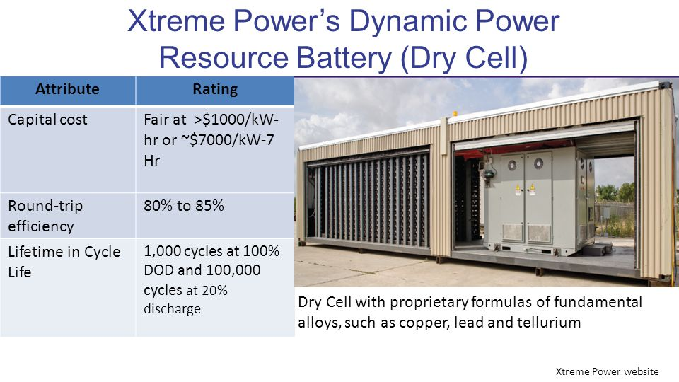Xtreme Power's Dynamic Power Resource Battery (Dry Cell) AttributeRating Capital costFair at >$1000/kW- hr or ~$7000/kW-7 Hr Round-trip efficiency 80% to 85% Lifetime in Cycle Life 1,000 cycles at 100% DOD and 100,000 cycles at 20% discharge Xtreme Power website Dry Cell with proprietary formulas of fundamental alloys, such as copper, lead and tellurium