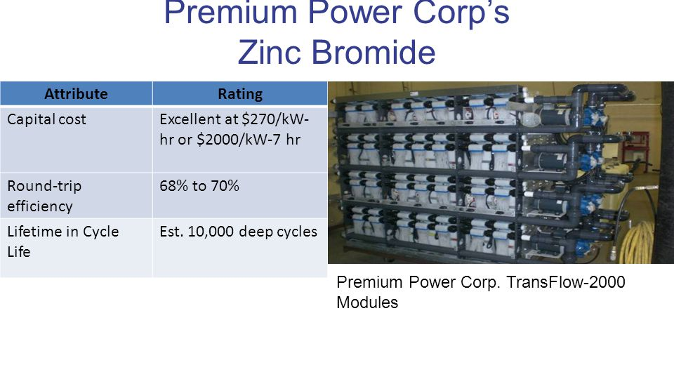 Premium Power Corp's Zinc Bromide AttributeRating Capital costExcellent at $270/kW- hr or $2000/kW-7 hr Round-trip efficiency 68% to 70% Lifetime in Cycle Life Est.