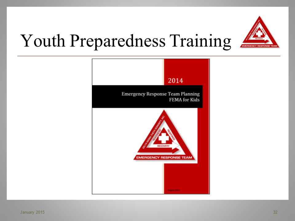 Youth Preparedness Training January 201532