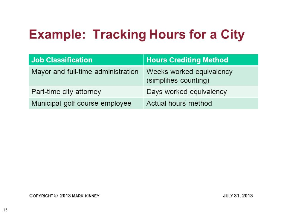 15 C OPYRIGHT © 2013 MARK KINNEY J ULY 31, 2013 Example: Tracking Hours for a City Job ClassificationHours Crediting Method Mayor and full-time administrationWeeks worked equivalency (simplifies counting) Part-time city attorneyDays worked equivalency Municipal golf course employeeActual hours method